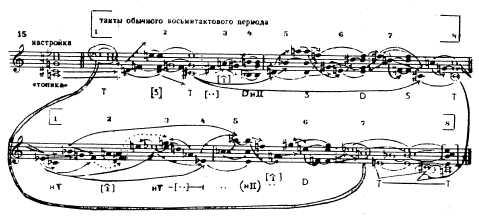 Пример 15